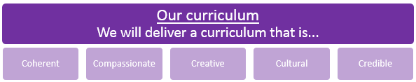 curriculum rationale